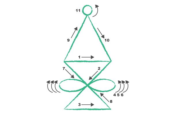 halu karuna symbol